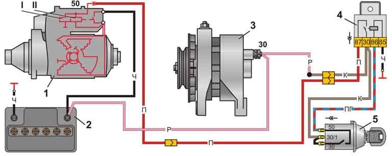 подключение генератора калина