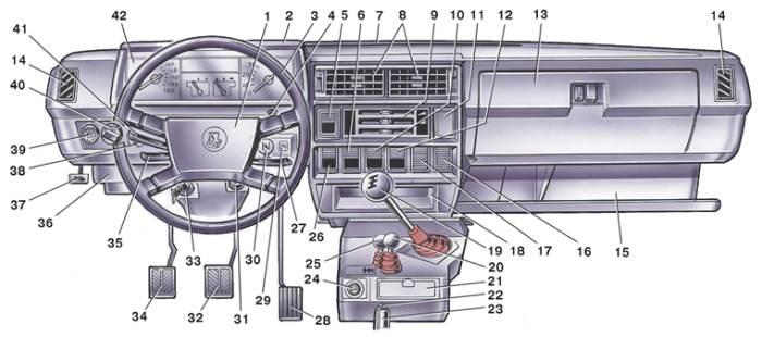 Как улучшить отопление салона ваз 21213 своими